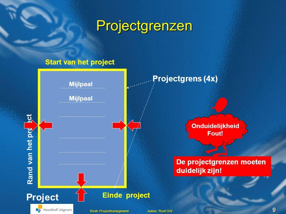 9 Boek: Projectmanagement Auteur: Roel Grit Projectgrenzen Projectgrenzen Start van het project Einde project Rand van het project Mijlpaal Project Projectgrens (4x) De projectgrenzen moeten duidelijk zijn.