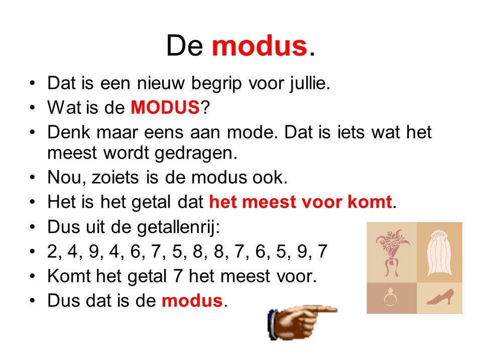 De modus. •Dat is een nieuw begrip voor jullie. •Wat is de MODUS? •Denk maar eens aan mode. Dat is iets wat het meest wordt gedragen. •Nou, zoiets is