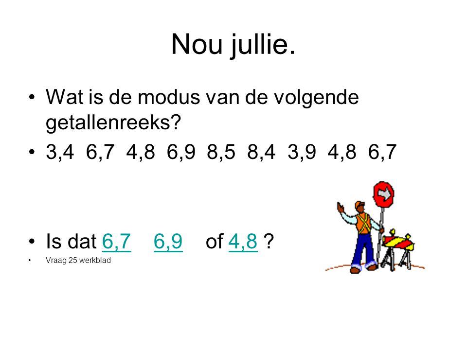 Nou jullie. •Wat is de modus van de volgende getallenreeks? •3,4 6,7 4,8 6,9 8,5 8,4 3,9 4,8 6,7 •Is dat 6,7 6,9 of 4,8 ?6,76,94,8 •Vraag 25 werkblad