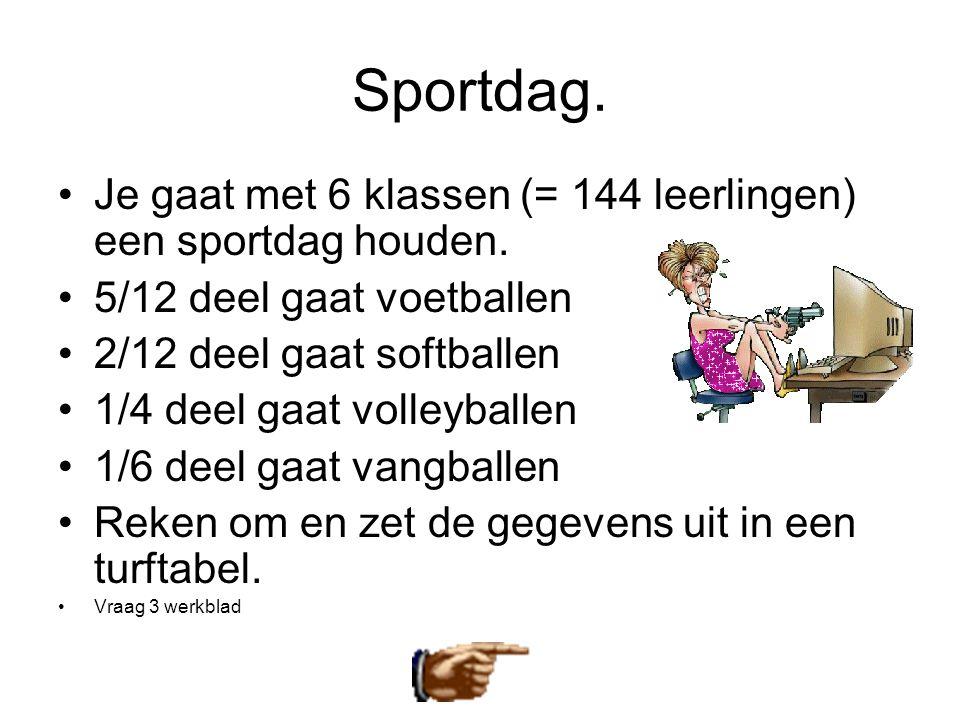 Sportdag. •Je gaat met 6 klassen (= 144 leerlingen) een sportdag houden. •5/12 deel gaat voetballen •2/12 deel gaat softballen •1/4 deel gaat volleyba