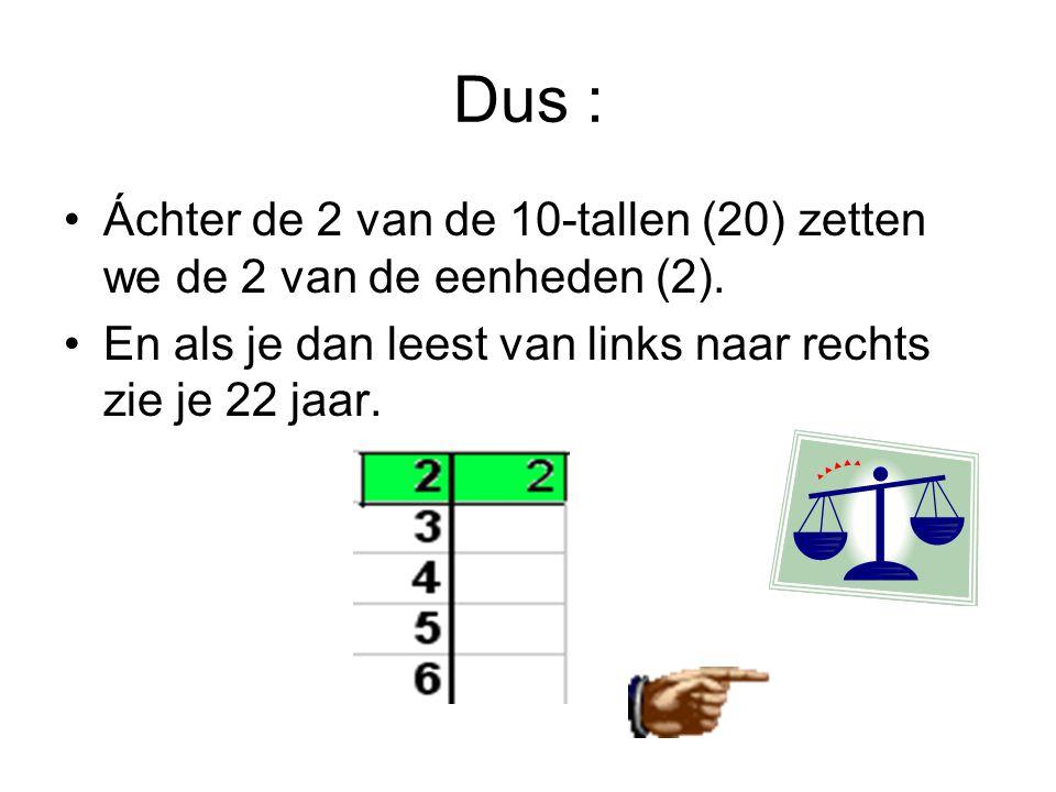 Dus : •Áchter de 2 van de 10-tallen (20) zetten we de 2 van de eenheden (2).