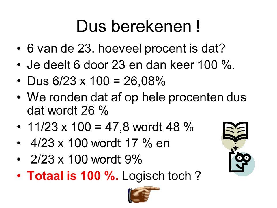 Dus berekenen ! •6 van de 23. hoeveel procent is dat? •Je deelt 6 door 23 en dan keer 100 %. •Dus 6/23 x 100 = 26,08% •We ronden dat af op hele procen