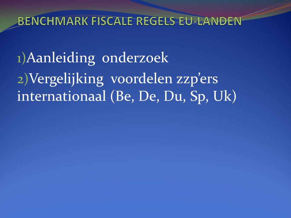 1) Aanleiding onderzoek 2) Vergelijking voordelen zzp'ers internationaal (Be, De, Du, Sp, Uk)