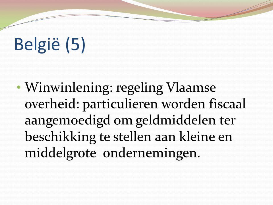 België (5) • Winwinlening: regeling Vlaamse overheid: particulieren worden fiscaal aangemoedigd om geldmiddelen ter beschikking te stellen aan kleine