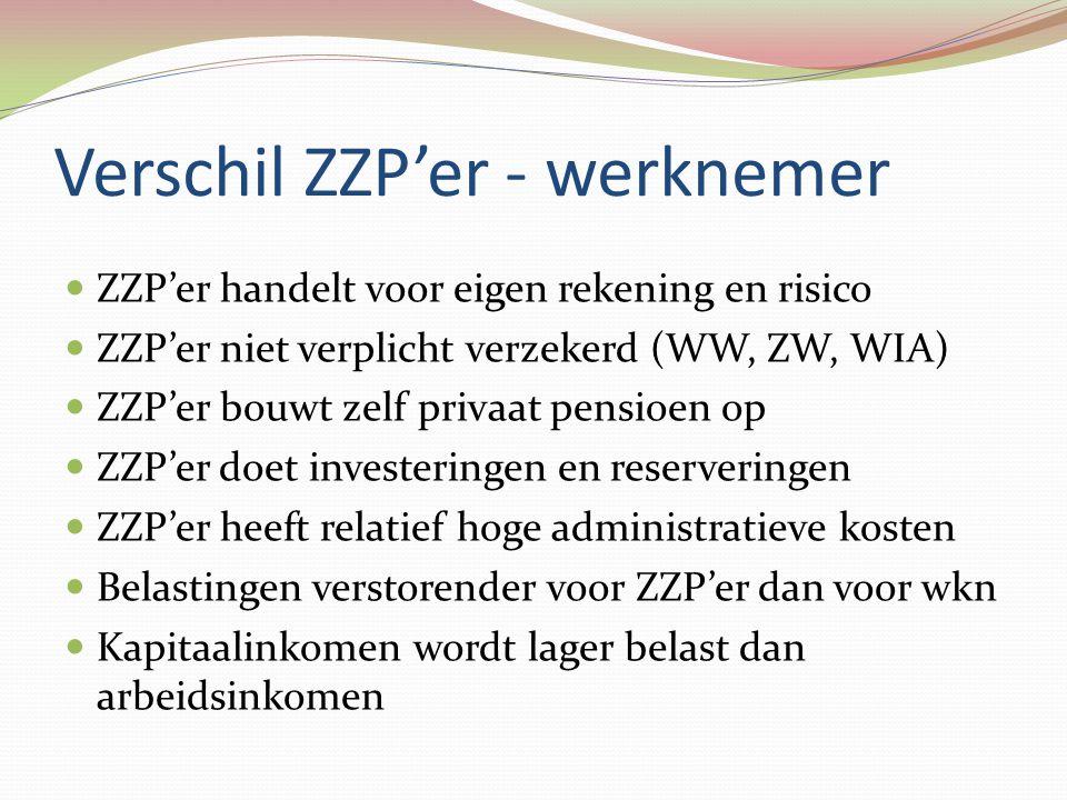 Verschil ZZP'er - werknemer  ZZP'er handelt voor eigen rekening en risico  ZZP'er niet verplicht verzekerd (WW, ZW, WIA)  ZZP'er bouwt zelf privaat