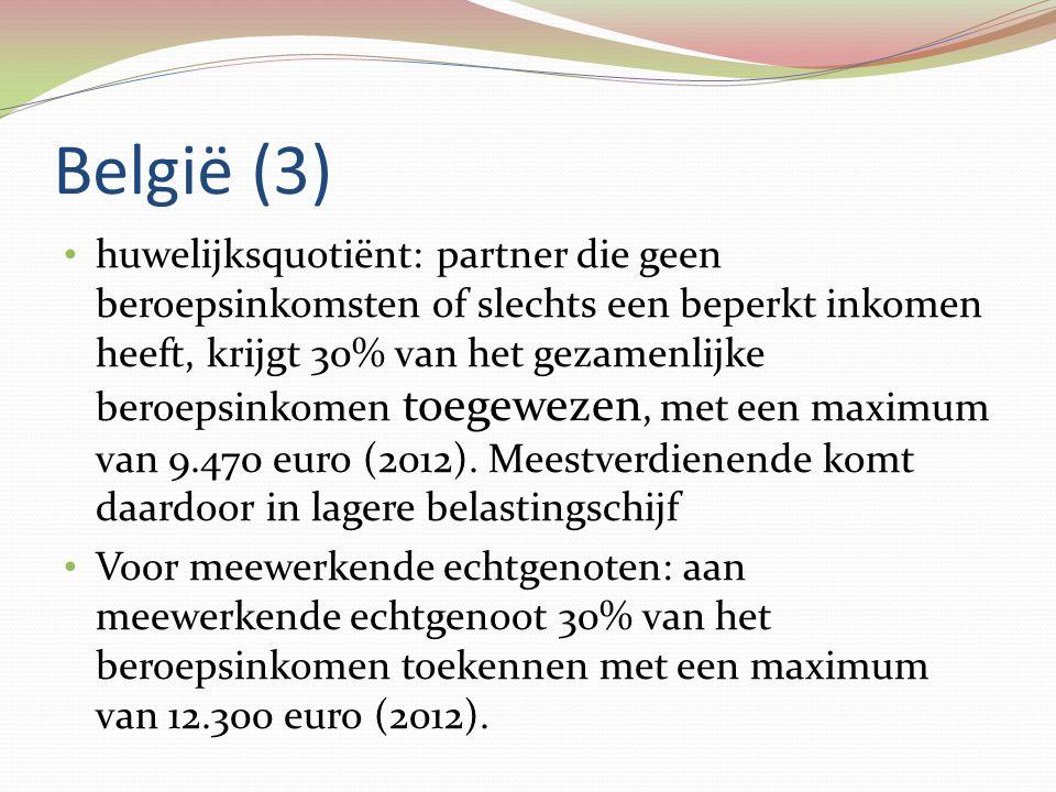België (3) • huwelijksquotiënt: partner die geen beroepsinkomsten of slechts een beperkt inkomen heeft, krijgt 30% van het gezamenlijke beroepsinkomen