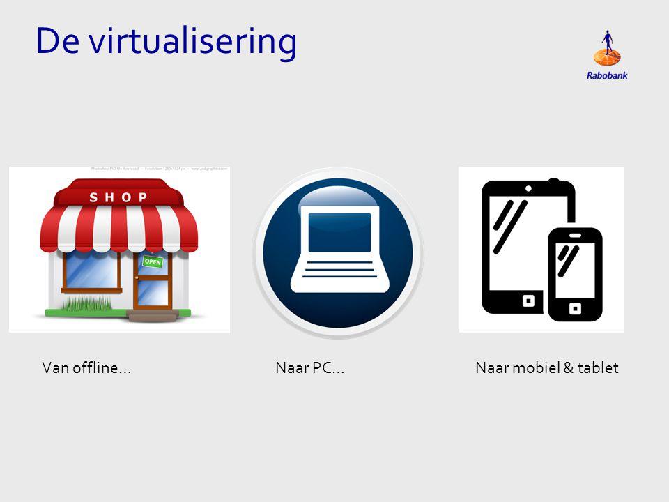Voorbeeld lay-outHoofdstuktitel De virtualisering Van offline…Naar PC…Naar mobiel & tablet