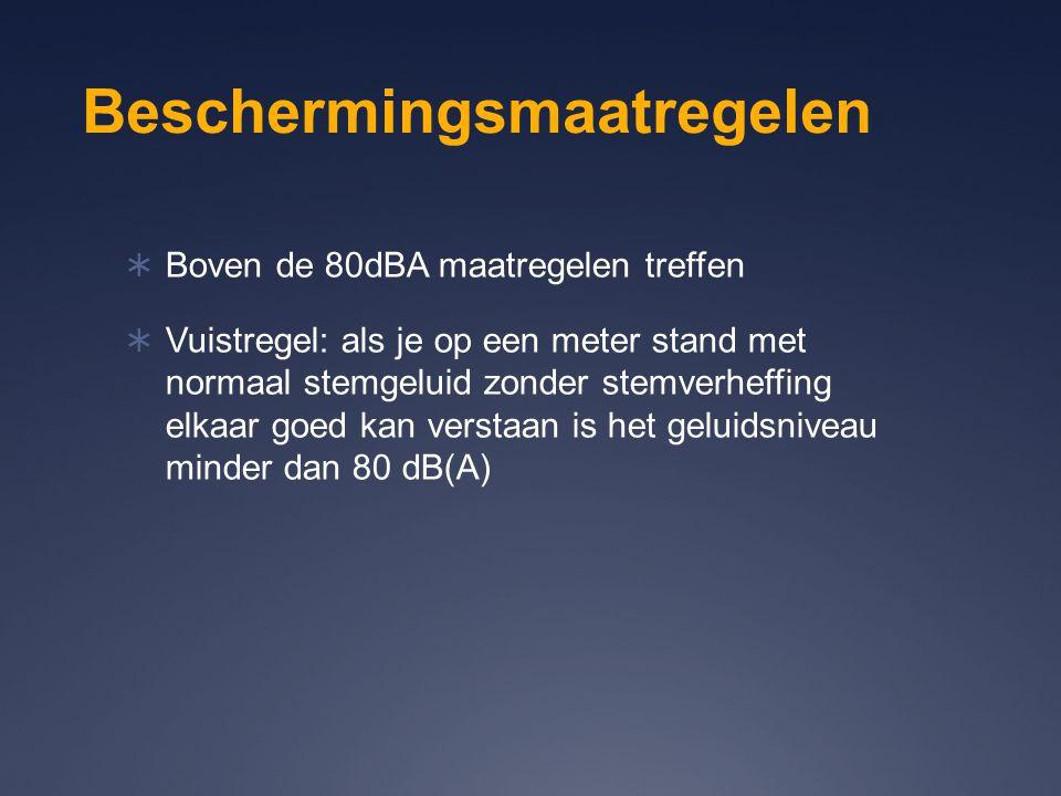Beschermingsmaatregelen  Boven de 80dBA maatregelen treffen  Vuistregel: als je op een meter stand met normaal stemgeluid zonder stemverheffing elka