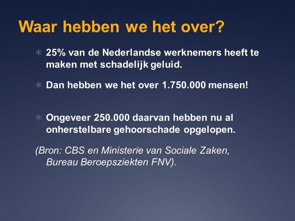 Waar hebben we het over?  25% van de Nederlandse werknemers heeft te maken met schadelijk geluid.  Dan hebben we het over 1.750.000 mensen!  Ongeve