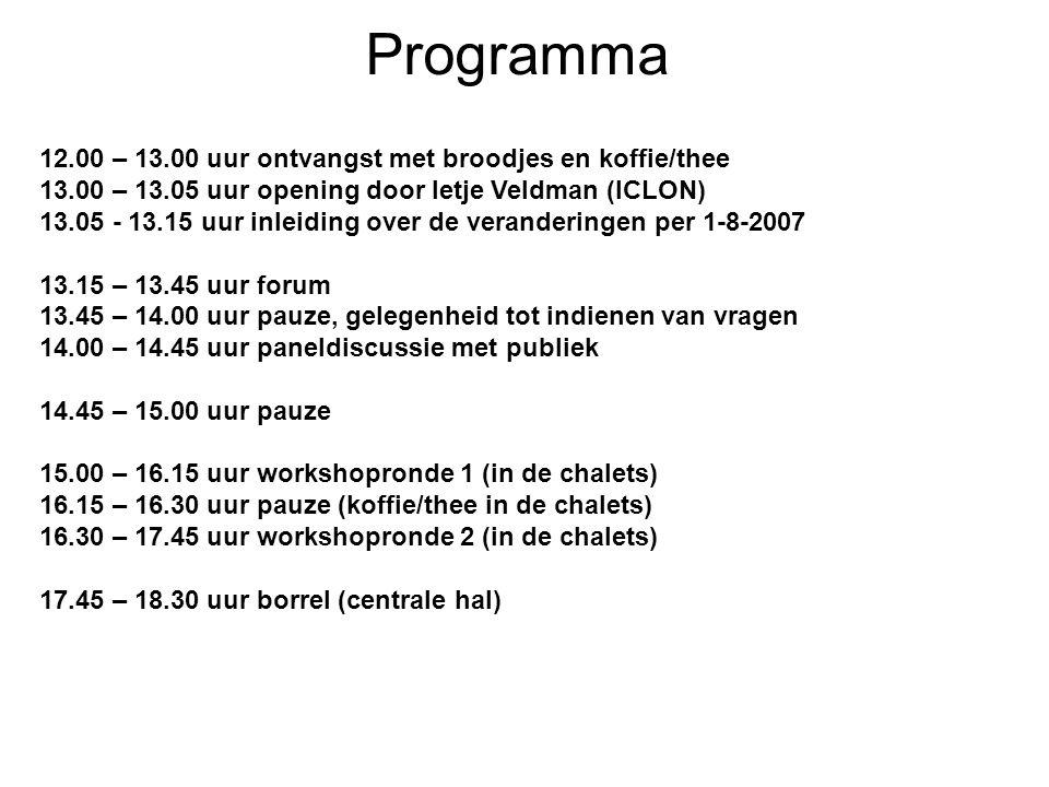 12.00 – 13.00 uur ontvangst met broodjes en koffie/thee 13.00 – 13.05 uur opening door Ietje Veldman (ICLON) 13.05 - 13.15 uur inleiding over de veran