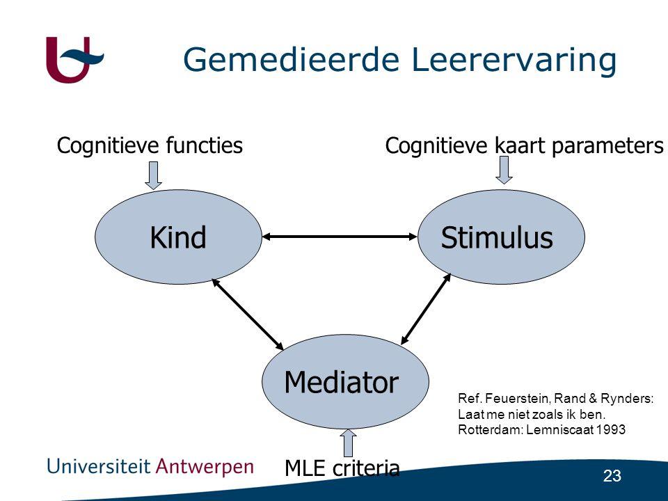 23 Gemedieerde Leerervaring Kind Mediator Stimulus Cognitieve kaart parameters Cognitieve functies MLE criteria Ref.
