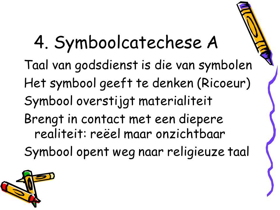 Symboolcatechese B 1.Voorfase: wat is een symbool.