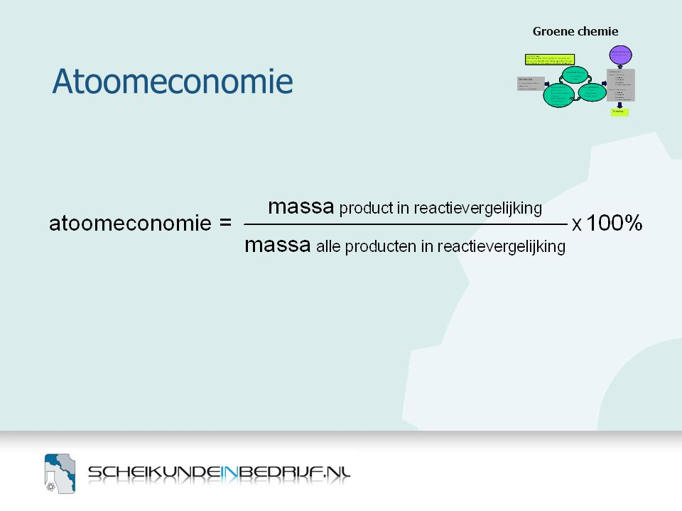 Atoomeconomie Groene chemie