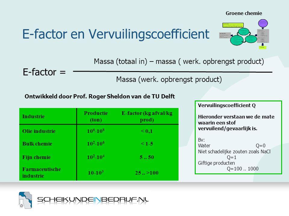 E-factor en Vervuilingscoefficient Groene chemie Ontwikkeld door Prof. Roger Sheldon van de TU Delft E-factor = Massa (totaal in) – massa ( werk. opbr