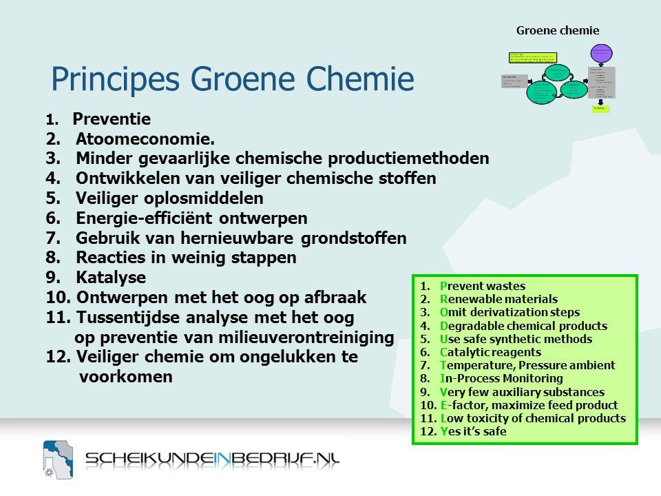 Principes Groene Chemie Groene chemie 1. Preventie 2. Atoomeconomie. 3. Minder gevaarlijke chemische productiemethoden 4. Ontwikkelen van veiliger che