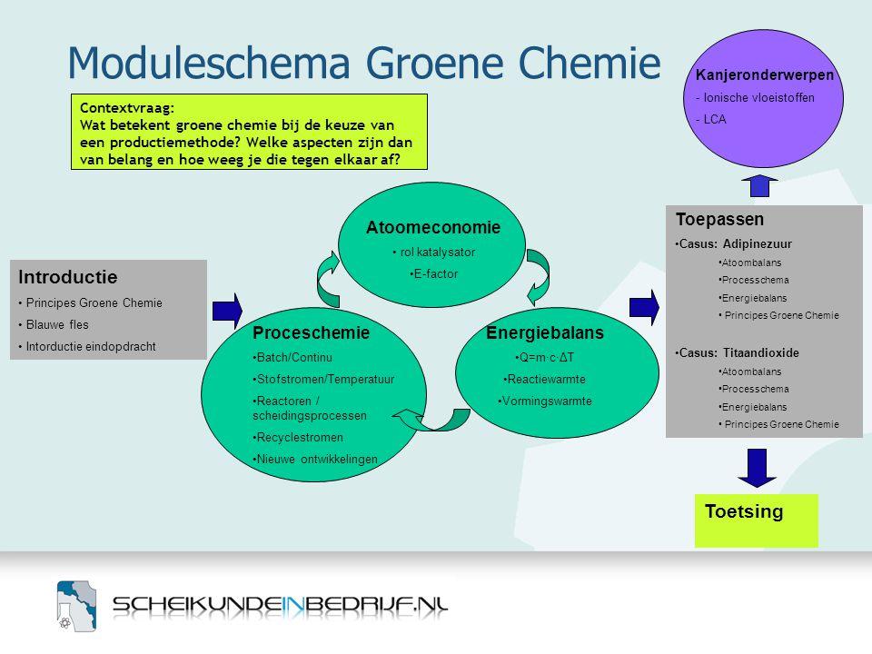 Moduleschema Groene Chemie Kanjeronderwerpen - Ionische vloeistoffen - LCA Introductie • Principes Groene Chemie • Blauwe fles • Intorductie eindopdra
