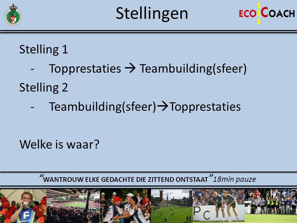 """Stellingen Stelling 1 -Topprestaties  Teambuilding(sfeer) Stelling 2 -Teambuilding(sfeer)  Topprestaties Welke is waar? """" WANTROUW ELKE GEDACHTE DIE"""