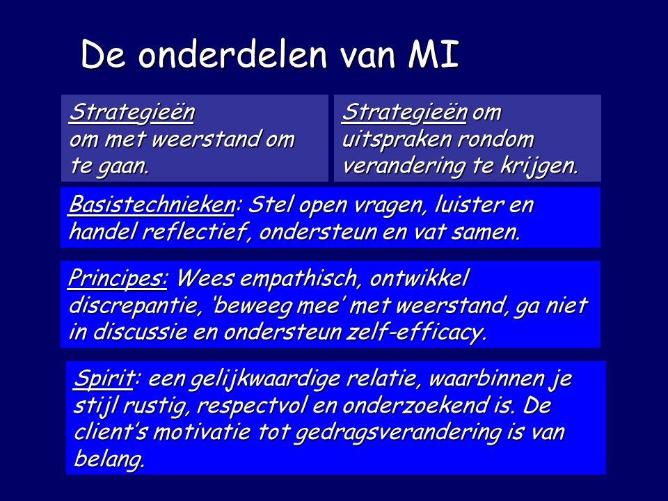 De onderdelen van MI Spirit: een gelijkwaardige relatie, waarbinnen je stijl rustig, respectvol en onderzoekend is.
