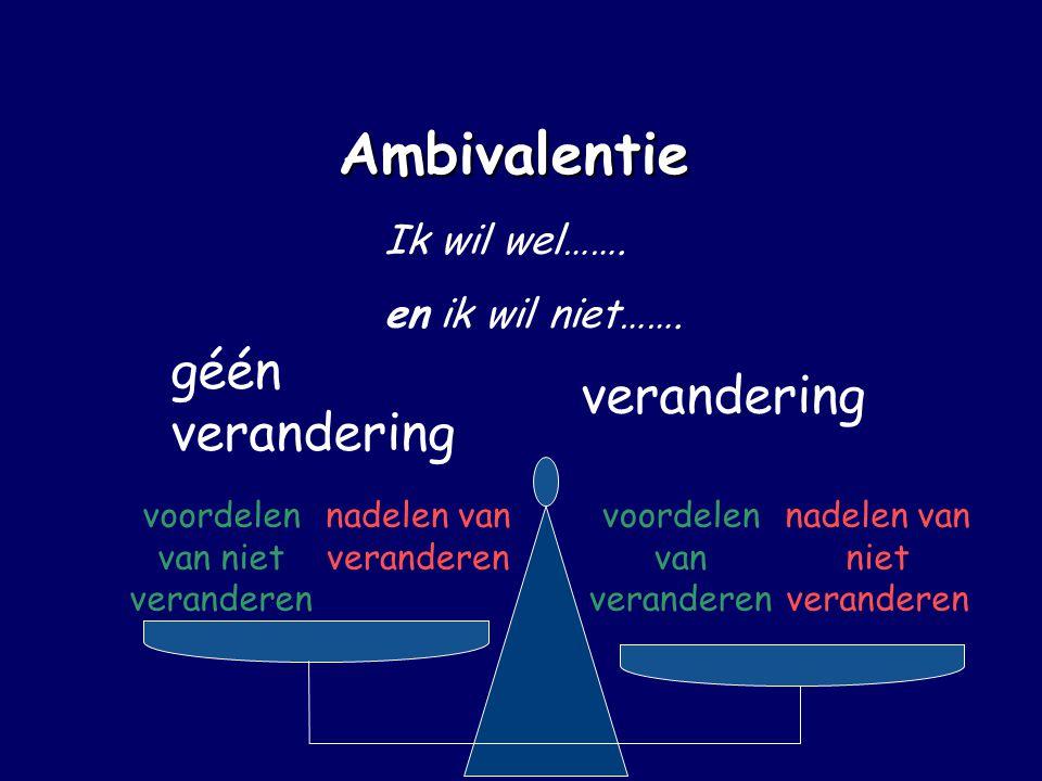 Ambivalentie Ik wil wel……. en ik wil niet……. géén verandering verandering voordelen van niet veranderen voordelen van veranderen nadelen van verandere