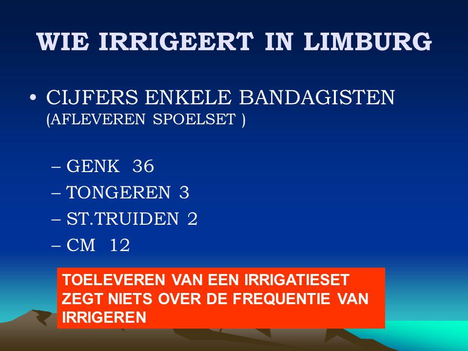 WIE IRRIGEERT IN LIMBURG •CIJFERS ENKELE BANDAGISTEN (AFLEVEREN SPOELSET ) –GENK 36 –TONGEREN 3 –ST.TRUIDEN 2 –CM 12 TOELEVEREN VAN EEN IRRIGATIESET Z