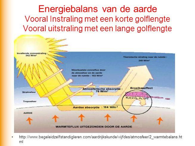 Energiebalans van de aarde Vooral Instraling met een korte golflengte Vooral uitstraling met een lange golflengte •http://www.begeleidzelfstandigleren