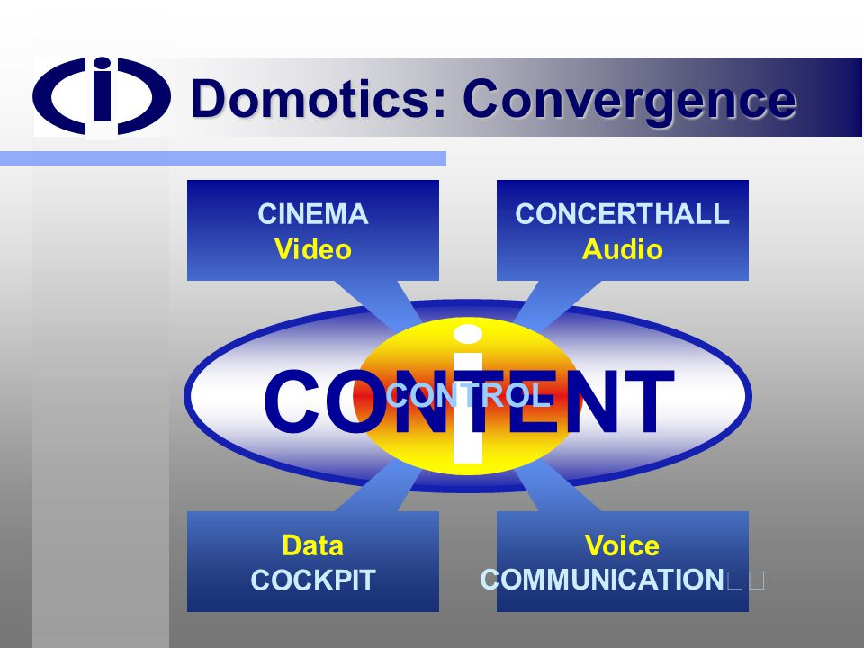 Digital convergence Any Content, Any Place, Any Device, Any Time INTERNET BROADBAND Entertainment, E-Business, Services BROADCAST Services, Entertainment MEDIA Pre-Recorded Content Personal Media