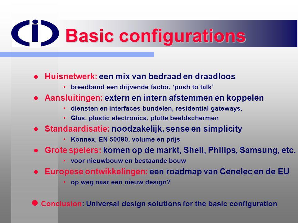 Basic configurations   Huisnetwerk: een mix van bedraad en draadloos • •breedband een drijvende factor, 'push to talk'   Aansluitingen: extern en