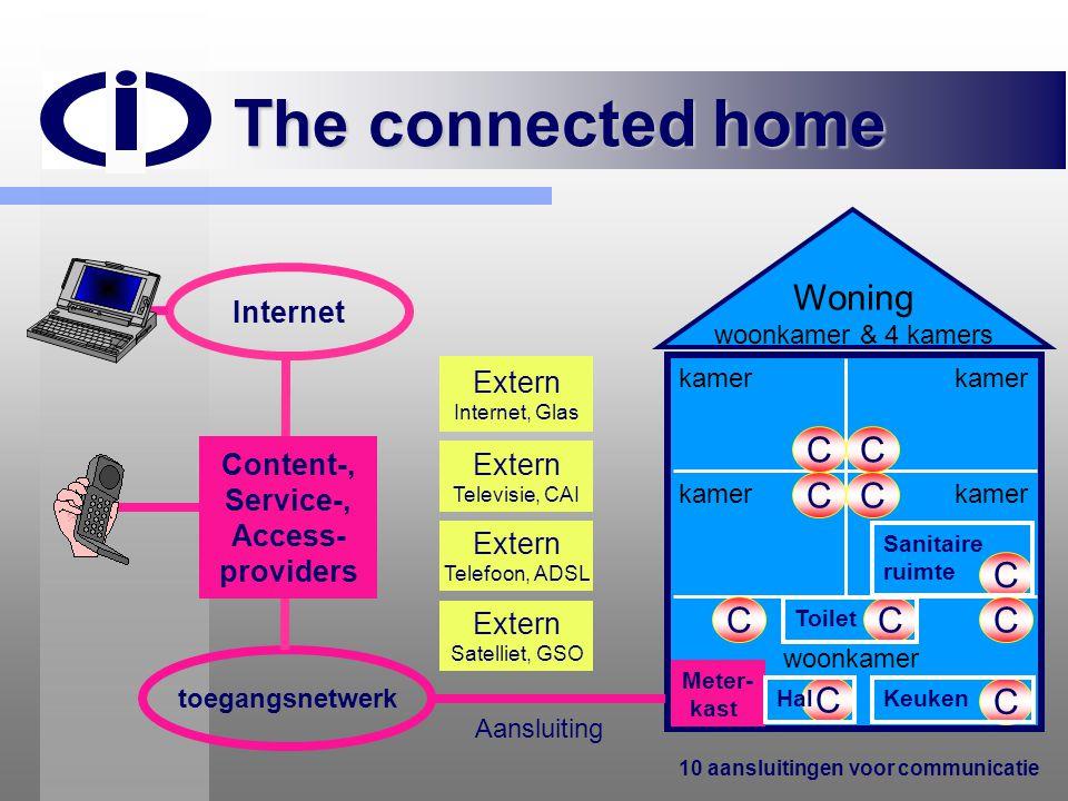 The connected home C toegangsnetwerk Extern Telefoon, ADSL Internet Woning woonkamer & 4 kamers Extern Satelliet, GSO Extern Internet, Glas Extern Tel