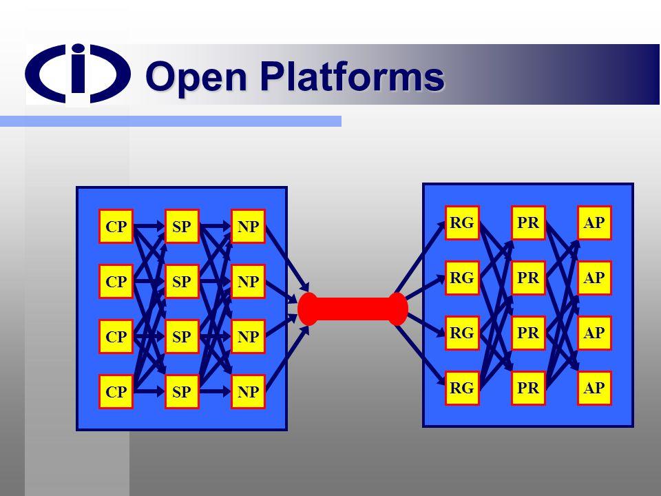 Open Platforms RGPRAP RGPRAP RGPRAP RGPRAP CPSPNP CPSPNP CPSPNP CPSPNP