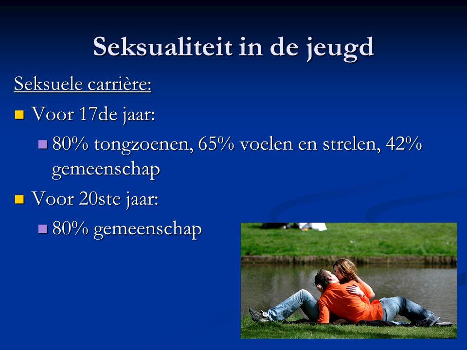 Seksualiteit in de jeugd Seksuele carrière:  Voor 17de jaar:  80% tongzoenen, 65% voelen en strelen, 42% gemeenschap  Voor 20ste jaar:  80% gemeen
