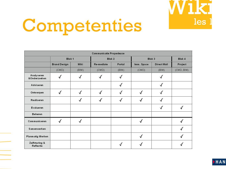 les 1 Competenties