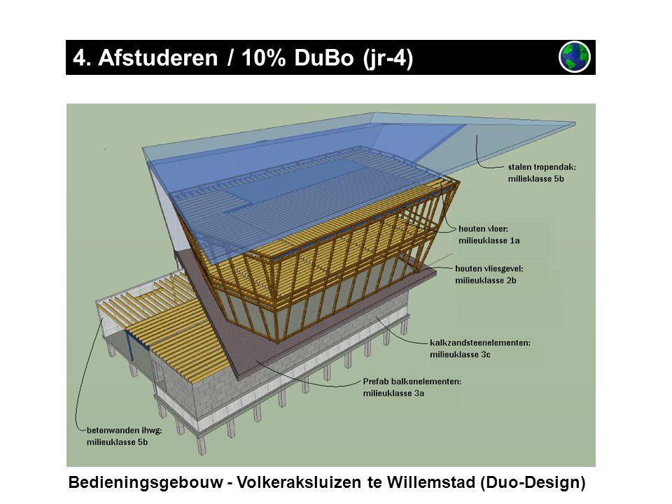 4. Afstuderen / 10% DuBo (jr-4) Bedieningsgebouw - Volkeraksluizen te Willemstad (Duo-Design)