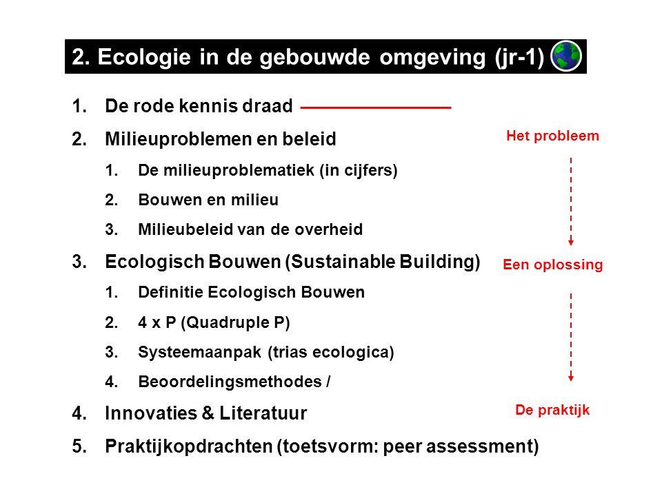 1.De rode kennis draad 2.Milieuproblemen en beleid 1.De milieuproblematiek (in cijfers) 2.Bouwen en milieu 3.Milieubeleid van de overheid 3.Ecologisch Bouwen (Sustainable Building) 1.Definitie Ecologisch Bouwen 2.4 x P (Quadruple P) 3.Systeemaanpak (trias ecologica) 4.Beoordelingsmethodes / 4.Innovaties & Literatuur 5.Praktijkopdrachten (toetsvorm: peer assessment) Het probleem Een oplossing De praktijk 2.