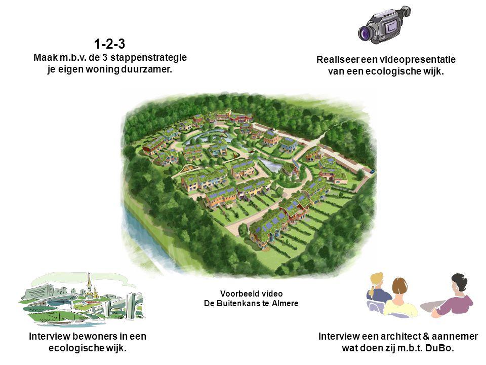 Voorbeeld video De Buitenkans te Almere 1-2-3 Maak m.b.v. de 3 stappenstrategie je eigen woning duurzamer. Realiseer een videopresentatie van een ecol