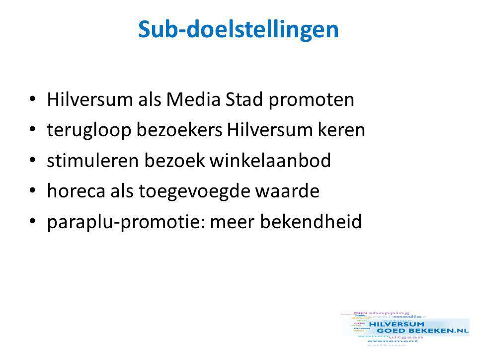 Programma (voorlopig) • Donderdag 28 augustus – ZAPPcity-start in Raadhuis Hilversum: live verbinding met Media Park, speciaal programma • Vrijdag 29 augustus – Hilversum on Air * • Zaterdag 30 augustus – Hilversum on Air * – Rondje Media Park