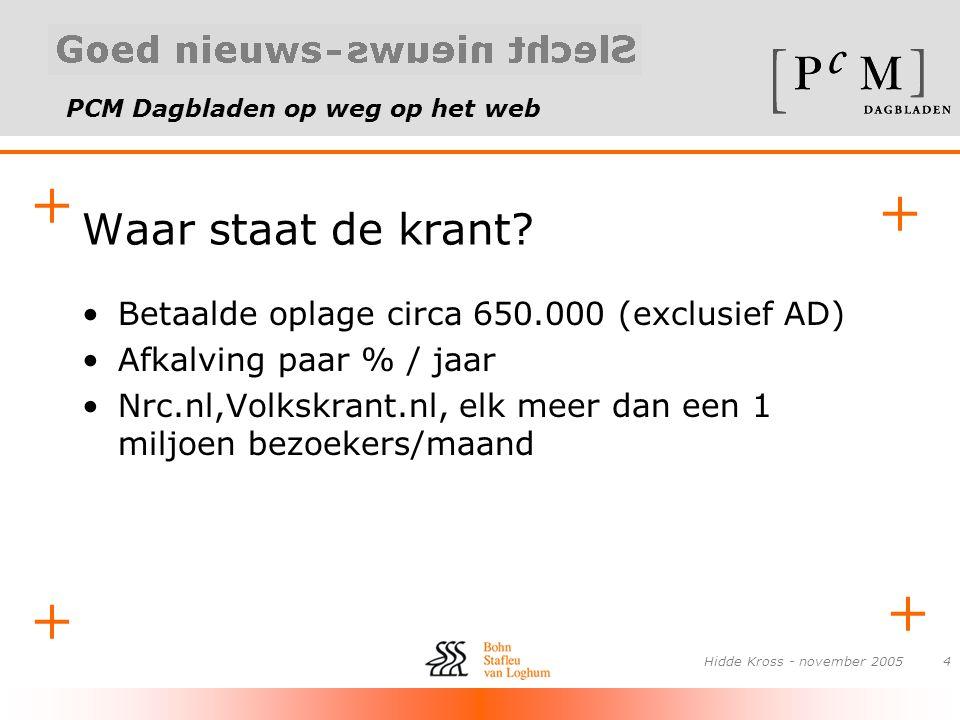 PCM Dagbladen op weg op het web + + + + Hidde Kross - november 20054 Waar staat de krant? •Betaalde oplage circa 650.000 (exclusief AD) •Afkalving paa