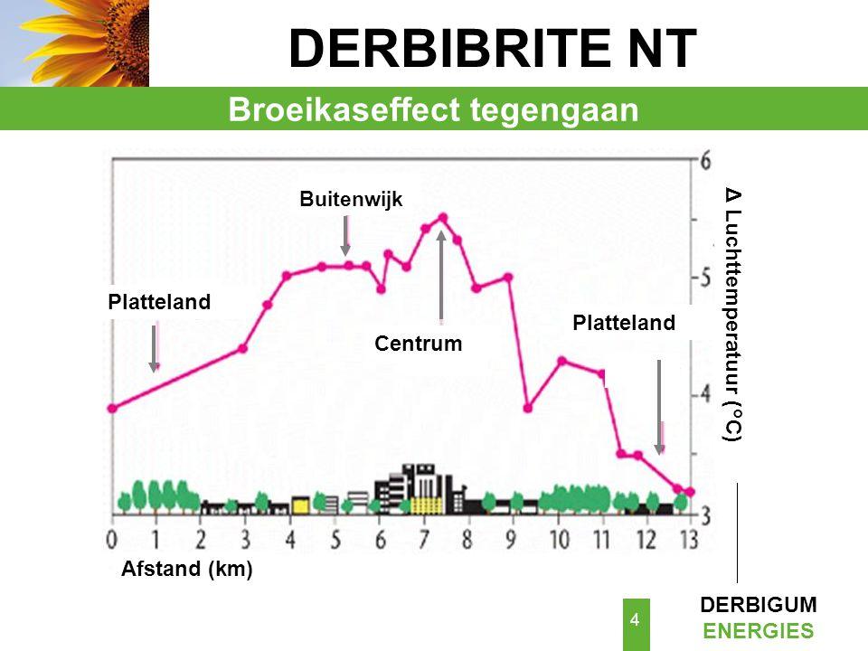 DERBIGUM ENERGIES 5 ENERGY STARDERBIBRITE NT Initiele Reflectiviteit ≥ 0.65 0.80 Reflectiveit na Veroudering (3 jaar) ≥ 0.50 0.76 Emissiviteit ≥ 0.80 0.80 Reflectiviteit / Emissiviteit DERBIBRITE NT