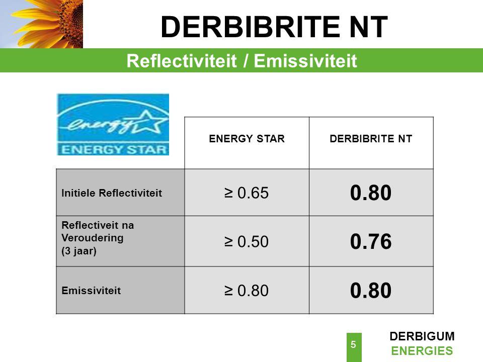 DERBIGUM ENERGIES 6 DERBIBRITE NT vs PVC Infra-rood analyse DERBIBRITE NT DERBIBRITE NT vs membraan met witte leischilfers