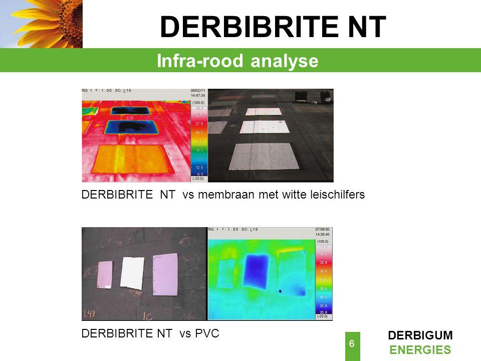DERBIGUM ENERGIES 7 DERBIBRITE combineert hoge REFLECTIEWAARDE met hoge EMISSIVITEIT DERBIBRITE NT = PASSIEVE KOELER DERBIBRITE NT Reflectiviteit Emissiviteit Warmteoverdracht a Zwarte dakZwakke Reflectiviteit | Hoge Emissiviteit b PlooiplatenHoge Reflectiviteit | Zwakke Emissiviteit c DERBIBRITEHoge Reflectiviteit | Hoge Emissiviteit