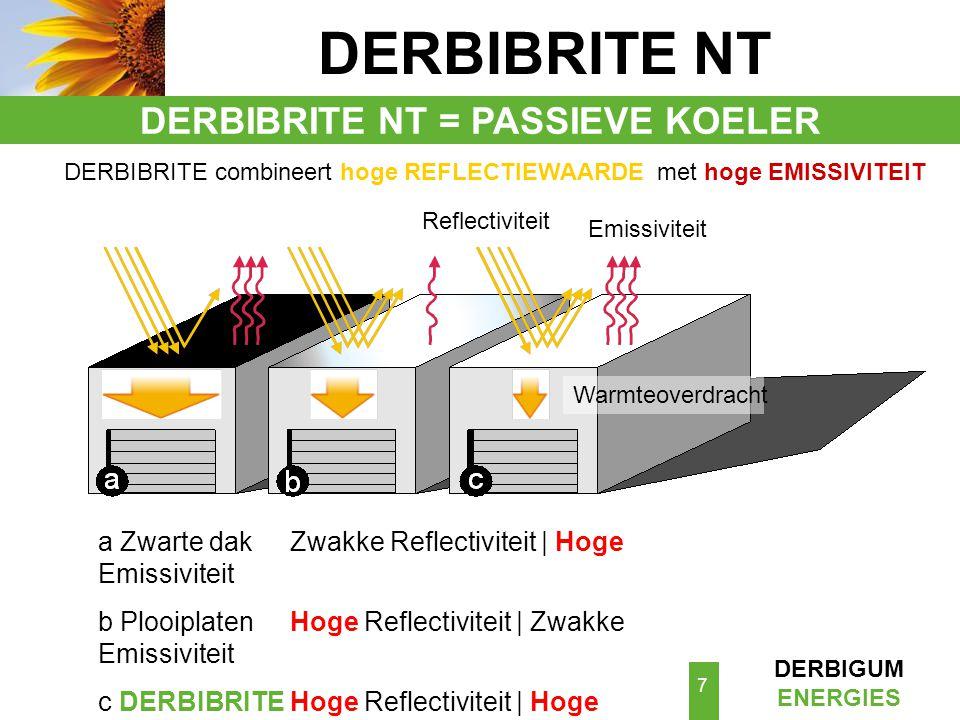 DERBIGUM ENERGIES 8  Vermindering binnentemperatuur zonder airco  Verhoogde productiviteit Verhoogd comfort DERBIBRITE NT