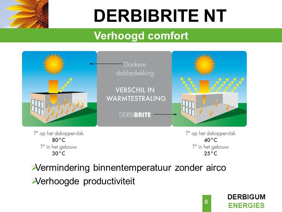 DERBIGUM ENERGIES 9 Industriebouw met 6 cm minerale wol Kantoorbouw met 8 cm minerale wol Kantoorbouw met 16 cm minerale wol Energy cost reduction in European cities 0.00 0.20 0.40 0.60 0.80 1.00 1.20 BrusselsStockholmParisStuttgart City Costs reduction ( € /m²) Industry building with 6 cm MW Office building with 8 cm MW Office building with 16 cm MW VERLAGING ENERGIEVERBRUIK DERBIBRITE NT