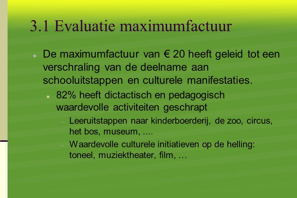 3.1 Evaluatie maximumfactuur  De maximumfactuur van € 20 heeft geleid tot een verschraling van de deelname aan schooluitstappen en culturele manifestaties.