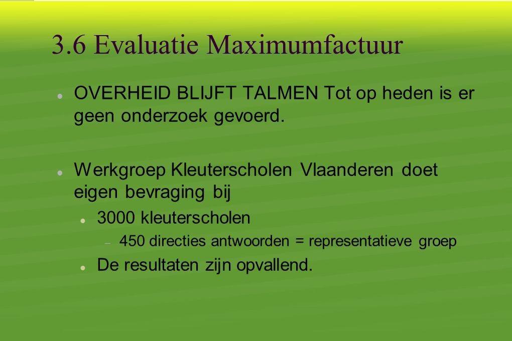 3.6 Evaluatie Maximumfactuur  OVERHEID BLIJFT TALMEN Tot op heden is er geen onderzoek gevoerd.