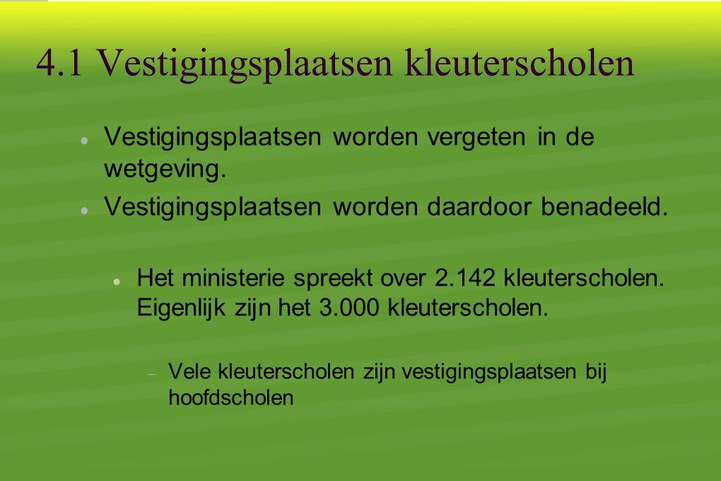 4.1 Vestigingsplaatsen kleuterscholen  Vestigingsplaatsen worden vergeten in de wetgeving.