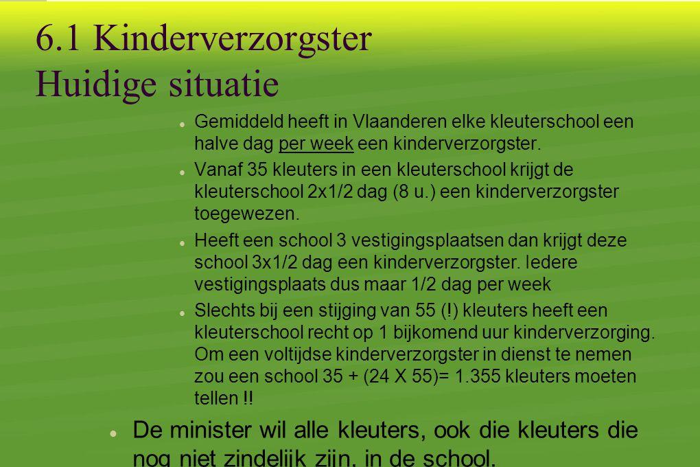 6.1 Kinderverzorgster Huidige situatie  Gemiddeld heeft in Vlaanderen elke kleuterschool een halve dag per week een kinderverzorgster.