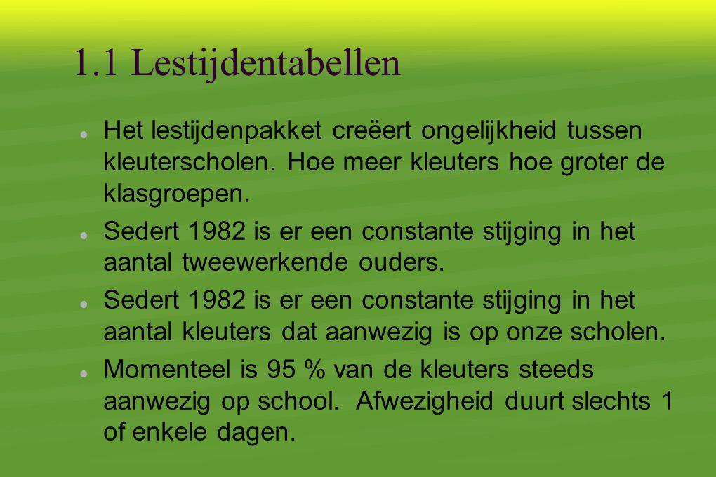 1.1 Lestijdentabellen  Het lestijdenpakket creëert ongelijkheid tussen kleuterscholen.