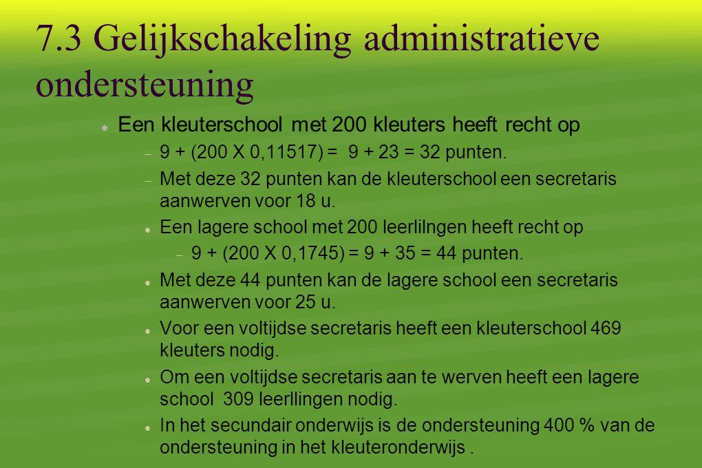 7.3 Gelijkschakeling administratieve ondersteuning  Een kleuterschool met 200 kleuters heeft recht op  9 + (200 X 0,11517) = 9 + 23 = 32 punten.
