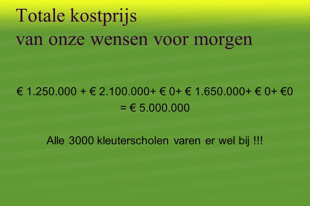 Totale kostprijs van onze wensen voor morgen € 1.250.000 + € 2.100.000+ € 0+ € 1.650.000+ € 0+ €0 = € 5.000.000 Alle 3000 kleuterscholen varen er wel bij !!!