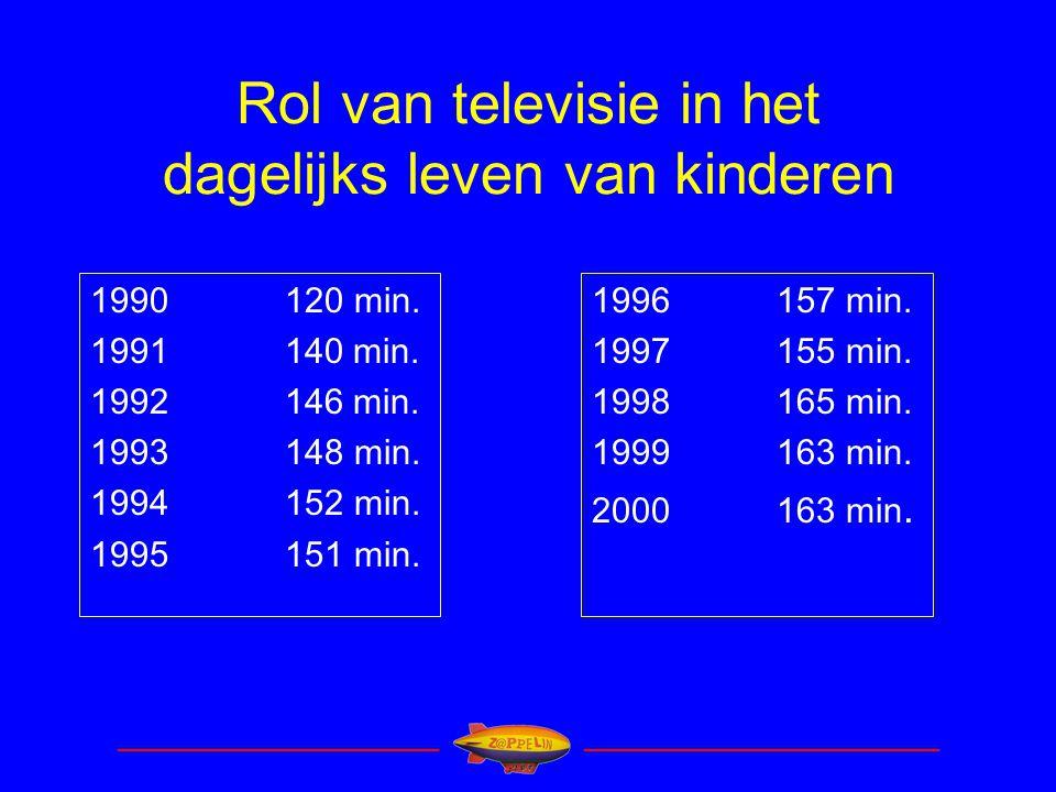 Rol van televisie in het dagelijks leven van kinderen 1990 120 min.