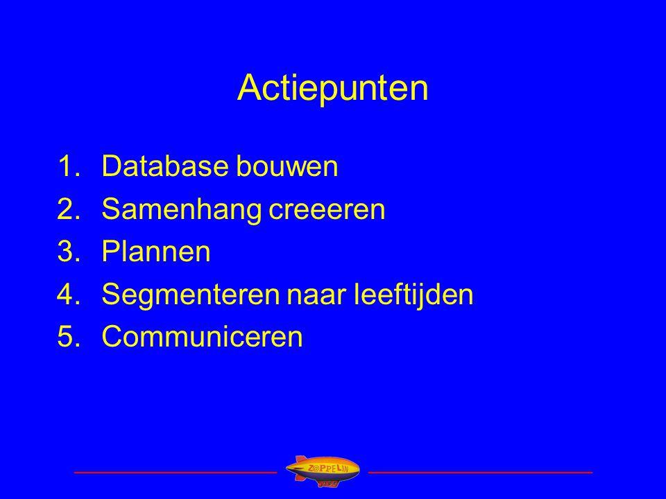 ____________________________ _______________________________ Actiepunten 1.Database bouwen 2.Samenhang creeeren 3.Plannen 4.Segmenteren naar leeftijden 5.Communiceren